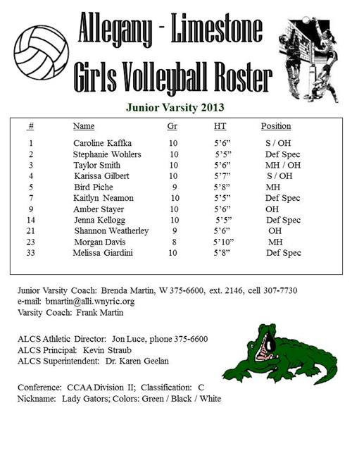 2013 Roster
